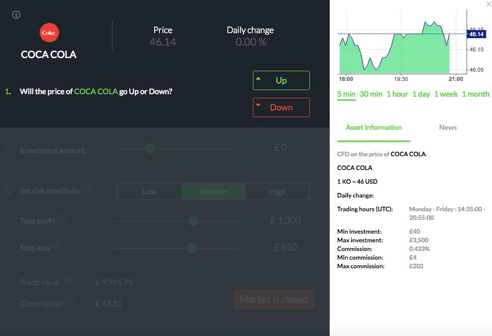 Review of simple trading platform invest.com
