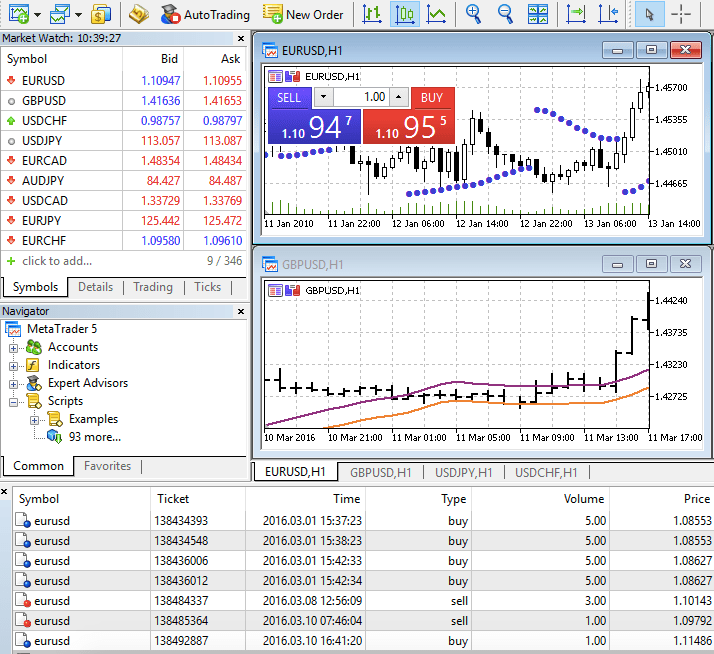 Trading with MetaTrader 5 software
