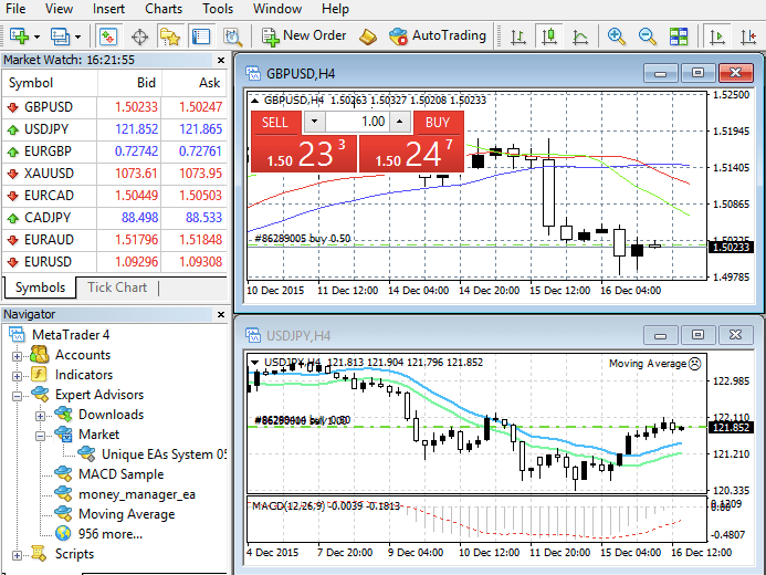 Online metaTrader 4 trading software