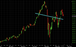 linear regression line