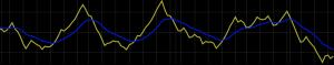klinger oscillator