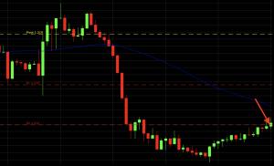pivot points trade