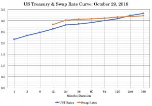 curva de tasa de intercambio