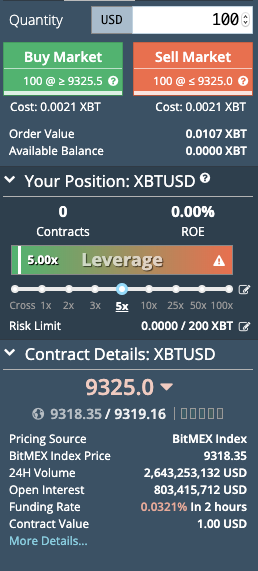 Bitmex leverage and Commission