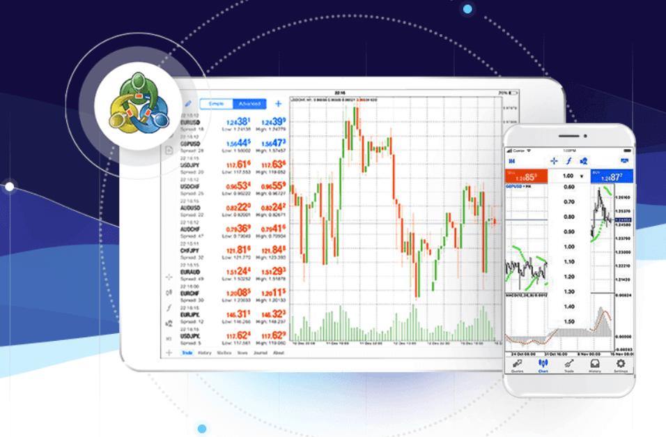 FXTM Mobile App Trading Platform