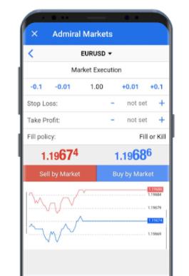 Comercio móvil de Admiral Markets