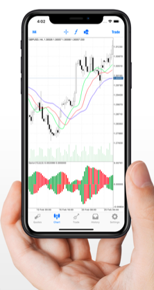 ForexTB mobile trading