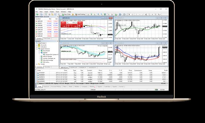 ForexTB MT4 trading platform