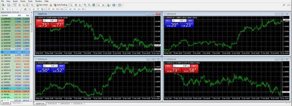 margin trading crypto tracking cm trading application