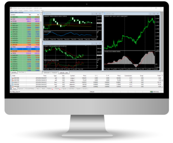 Historical Exchange Rates Tool & Forex History Data   OFX