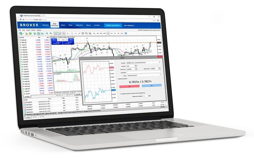 LiteForex Europe Review - Online Broker Ratings 2021