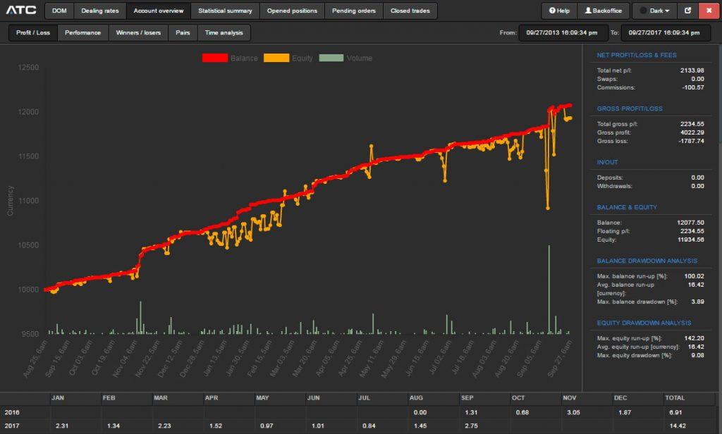 Current Gold Signals, Gold Indicator, Silver Signals and Mining Stock Signals   Sunshine Profits