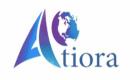 Atiora logotype