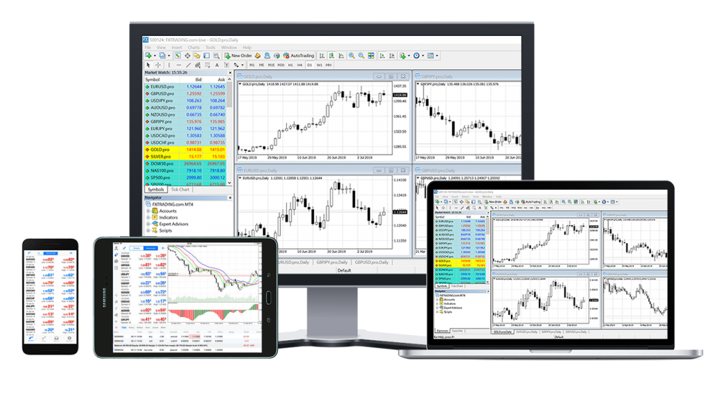Forex spread betting brokers mt4 programming placing a bet on the braves