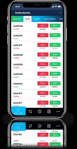 currencyfair erfahrungen 2021 bux trading app auszahlung