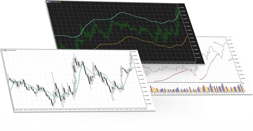 Trading charts at Fullerton Markets