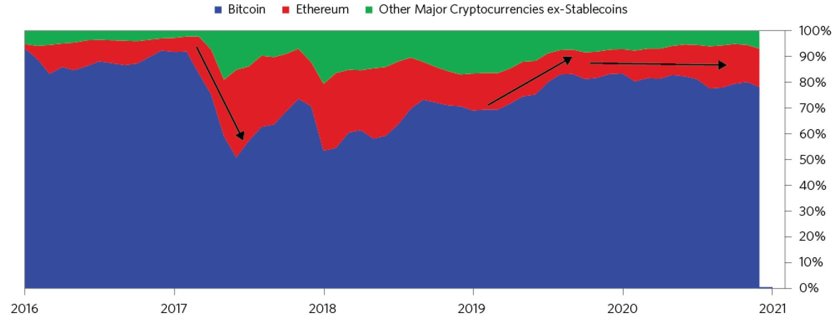 brokeri interactivi futures scurt bitcoin schimbul de criptocurrency online