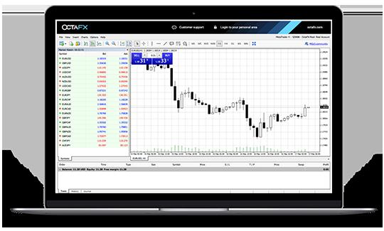 OctaFX trading