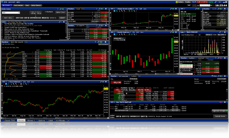 btocoin cfd interactive brokeri